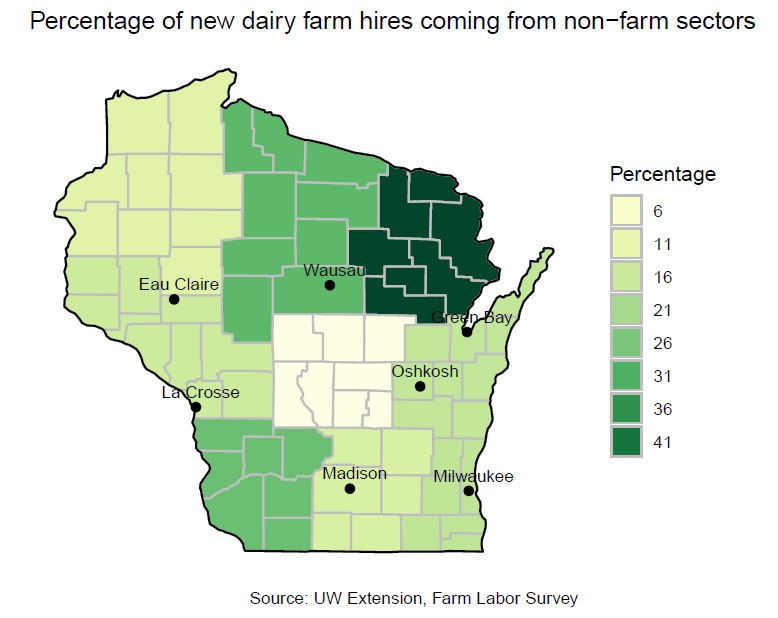 Percentage of new dairy farm hires coming from non−farm sectors