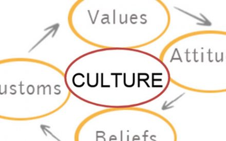 Chart illustration with aspects of culture